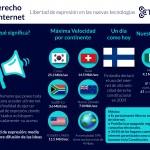 Infografia_Derecho al internet