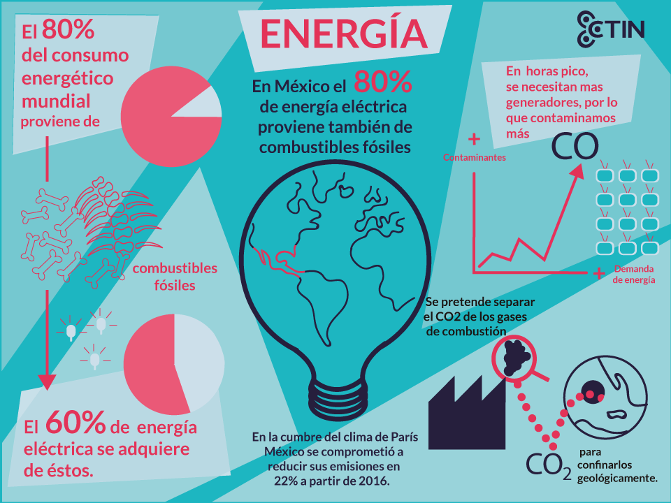 infografia-energia09